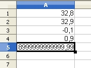 Rechenbeispiel in OpenOffice.org Calc