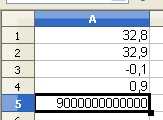 Rechenbeispiel mit aktiverter Option in OpenOffice.org Calc
